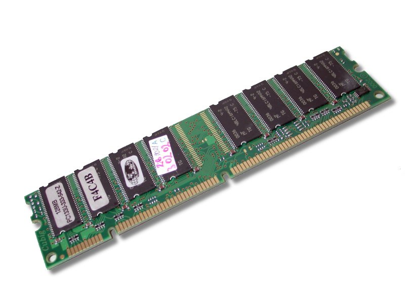 the history of ram a trip down memory lane