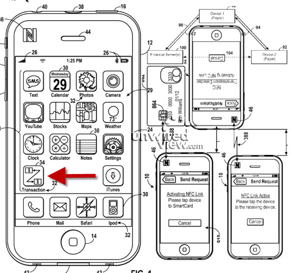 Apple Payment iPhone