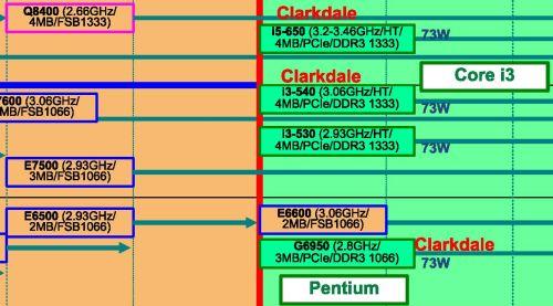 Clarksdale 2
