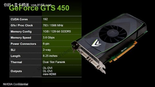 Nvidia Geforce Gts 450 Drivers