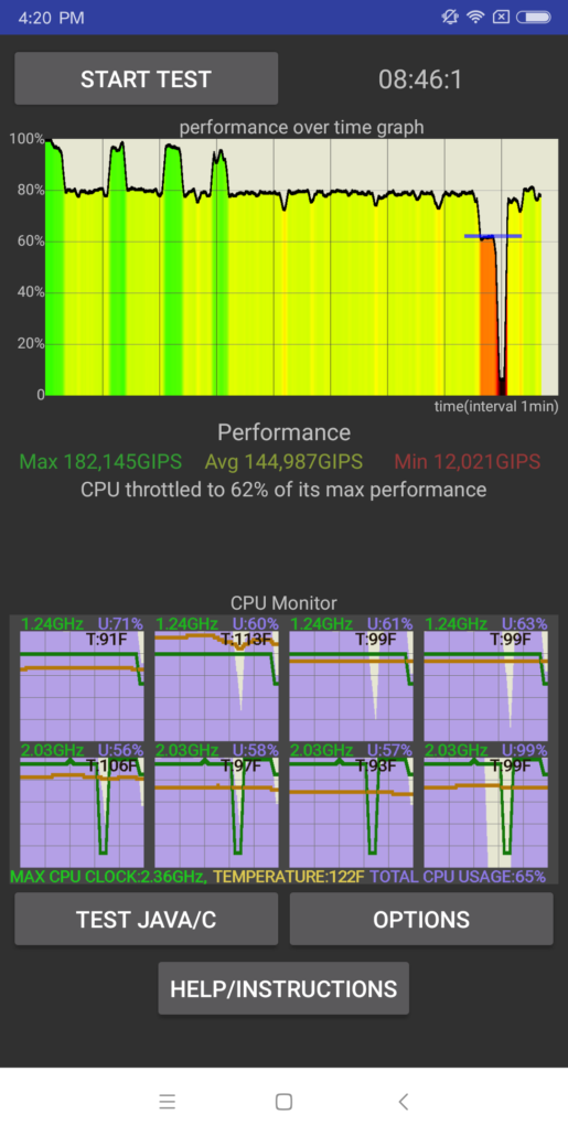 cpu-throttled-62-150-threads